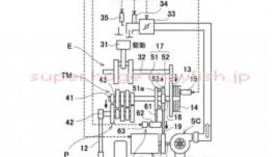 カワサキの電動スーパーチャージャー付ハイブリッドエンジンの特許
