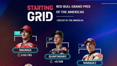 予選まとめ:2021アメリカズGP
